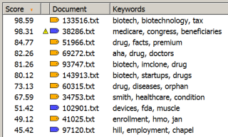 Documents sorted by relevance score with mis-tagged document warning icon shown.